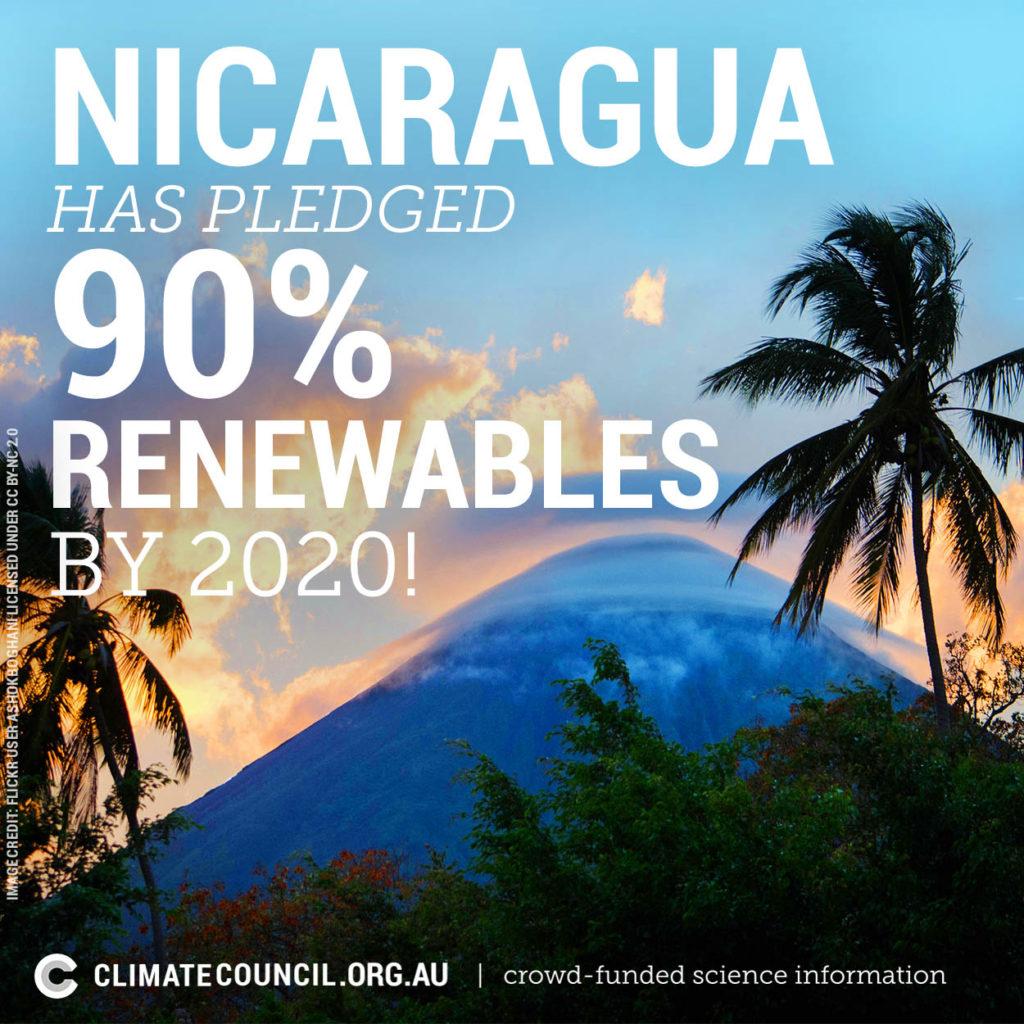 Renewable energy nicaragua