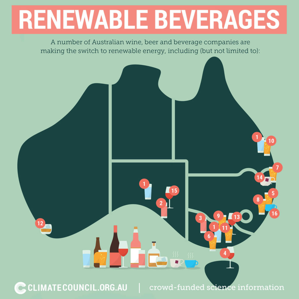 infographic map of australia showng renewable powered beverage manufacturers