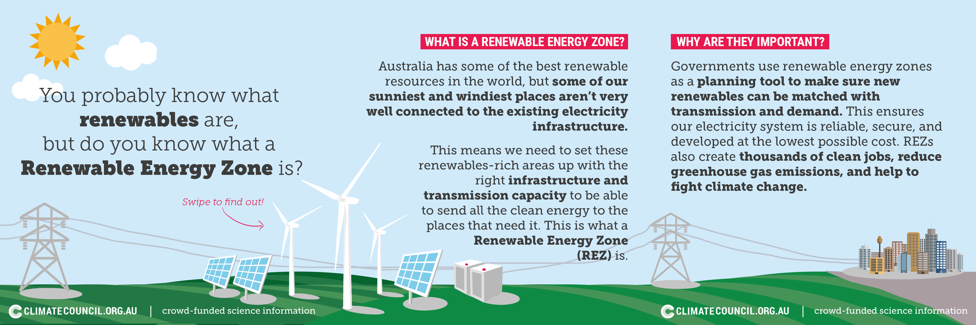 A graphic explaining what a Renewable Energy Zone is.
